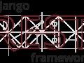 Learn the Django REST Framework in Minutes